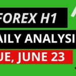 ✔( 7 Pair ) FOREX Technical Analysis for June 23, 2020 by Nina Fx