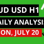 AUDUSD Daily Analysis Forecast for Monday July 20,2020 by Nina FX