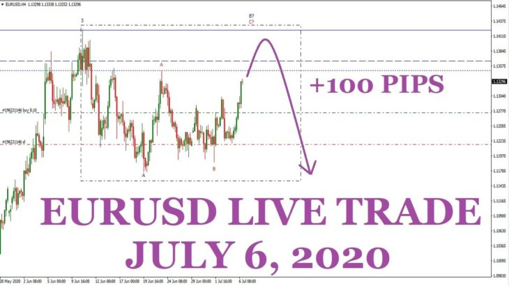 EURUSD Live FX Trade | JULY 6 | Forex Trading Strategy | Elliott Wave Analysis | Price Action