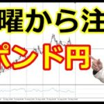 【FXポンド円】8月17日~の展望