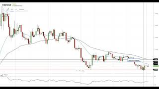 USD/CAD Technical Analysis For August 3, 2020 By FX Empire