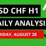 USDCHF Daily Analysis Forecast for Friday August 28,2020 by Nina Fx