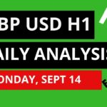 GBPUSD Daily Analysis Forecast for Monday September 14,2020 by Nina Fx