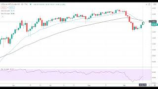 Oil Price Analysis For September 16, 2020 By FX Empire
