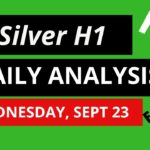 Silver Daily Analysis Forecast for Wednesday September 23, 2020 by Nina Fx