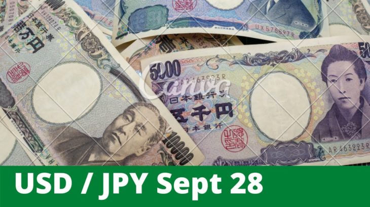 USDJPY Daily Analysis Forecast for Monday, September 28, 2020 by Nina Fx
