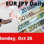 EURJPY Daily Analysis Forecast for Mobday October 26, 2020 by Nina Fx