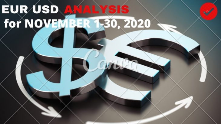 EURUSD Monthly Analysis Forecast for November 1-30, 2020 by Nina Fx