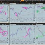 FX Market Insight for the 15th October 2020
