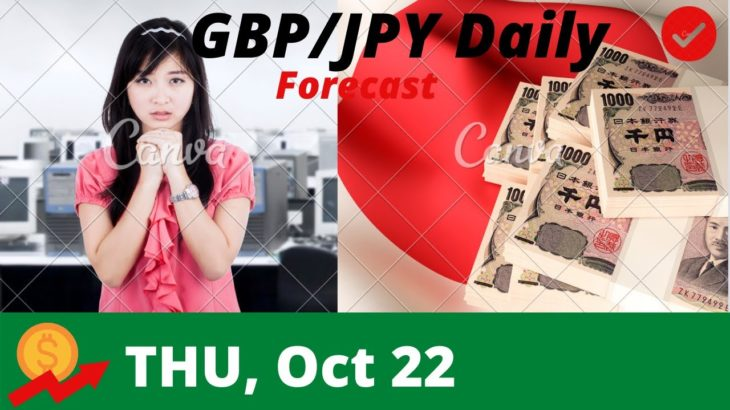 GBPJPY Daily Analysis Forecast for October 22, 2020 by Nina Fx