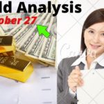 Gold XAUUSD Intraday Analysis for October 27, 2020 by Nina Fx