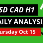 USDCAD Daily Analysis Forecast for October 15, 2020 by Nina Fx