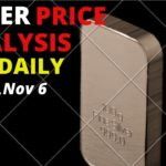 Silver Daily Analysis Forecast for Friday November 6, 2020 by Nina Fx