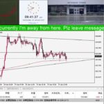 Monday – Saturday 24 hour Live Forex Trade