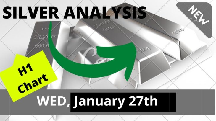 Silver Daily Analysis Forecast for Wednesday January 27, 2021 by Nina Fx