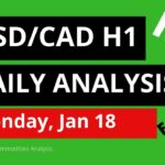 USDCAD Technical Analysis for January 18, 2021 by Nina Fx