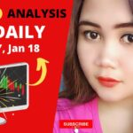 XAUUSD Gold Technical Analysis for January 18, 2021 by Nina Fx