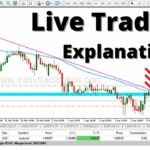 Forex Live Trading for Beginners   Octa fx Live Trade