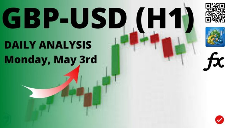 GBP USD Analysis for Monday May 3, 2021 by Nina Fx