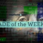 Trade of the Week FX – 08/04