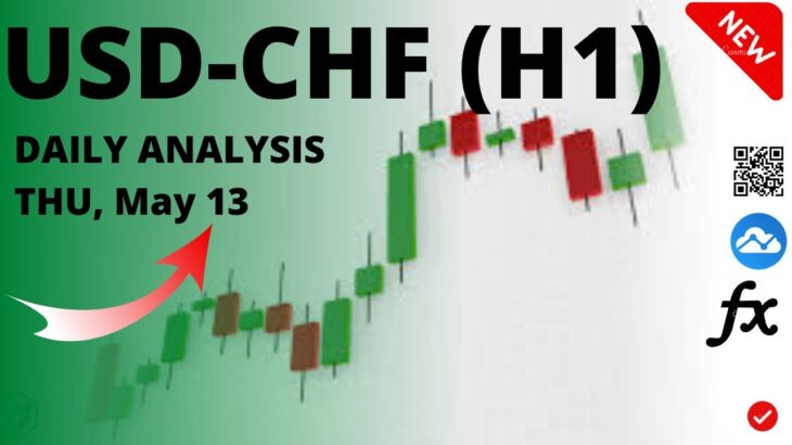 USDCHF Analysis for Thursday May 13, 2021 by Nina Fx