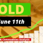 Gold Analysis for Friday June 11, 2021 by Nina Fx