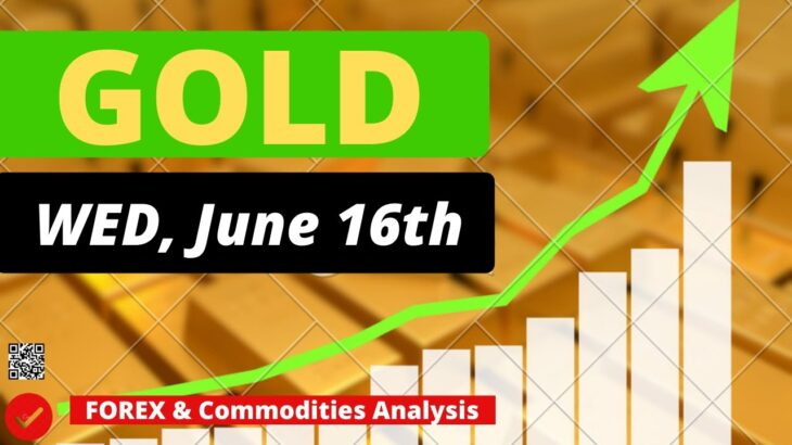 Gold Analysis for Wednesday June 16, 2021 by Nina Fx